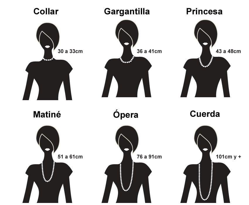 medidas y largos de collares